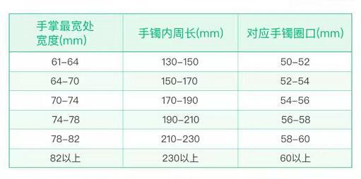 对庄翡翠手镯测量方法